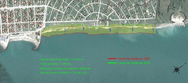 En Marzo se licitará el Sistema de Espigones para Camet Norte y Relleno Artificial de Arena en Mar Chiquita